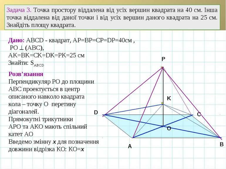 A B C O Задача 3. Точка простору віддалена від усіх вершин квадрата на 40 см....