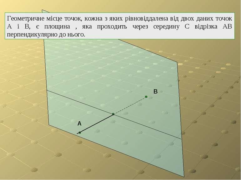 Геометричне місце точок, кожна з яких рівновіддалена від двох даних точок А і...