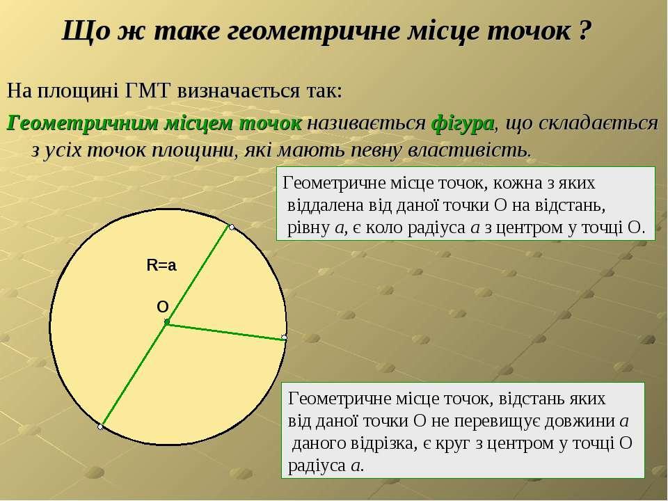 Що ж таке геометричне місце точок ? На площині ГМТ визначається так: Геометри...
