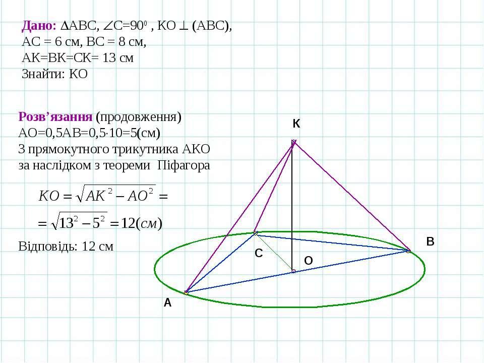 A B C O К Дано: АВС, С=900 , КО (АВС), АС = 6 см, ВС = 8 см, АК=ВК=СК= 13 см ...