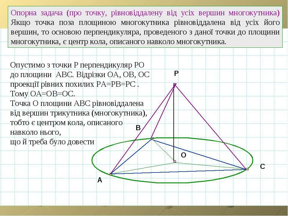 A B C O Опорна задача (про точку, рівновіддалену від усіх вершин многокутника...