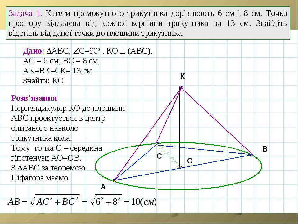 A B C O Задача 1. Катети прямокутного трикутника дорівнюють 6 см і 8 см. Точк...