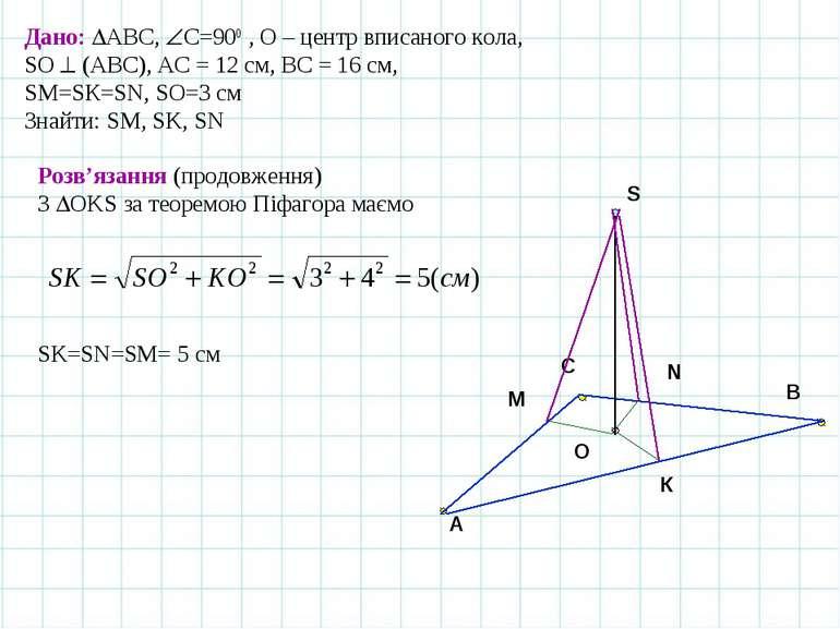 A B C O К Дано: АВС, С=900 , О – центр вписаного кола, SО (АВС), АС = 12 см, ...