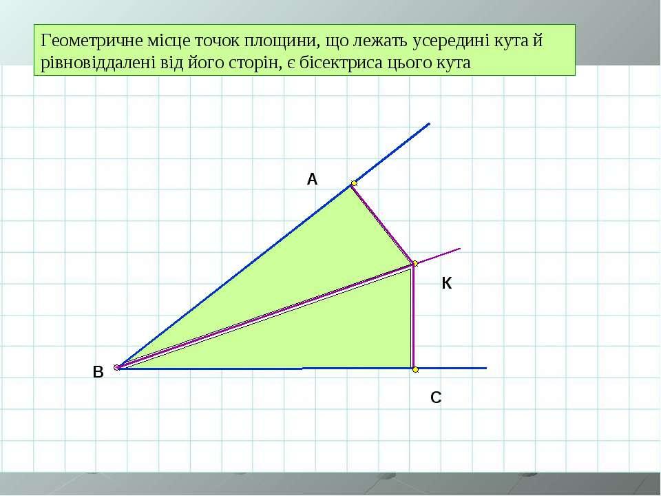 Геометричне місце точок площини, що лежать усередині кута й рівновіддалені ві...