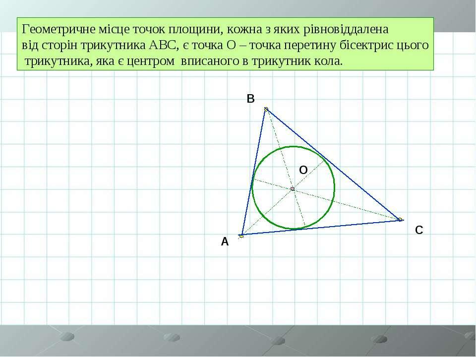 Геометричне місце точок площини, кожна з яких рівновіддалена від сторін трику...