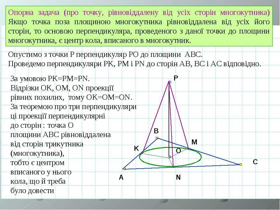 A B C O Опорна задача (про точку, рівновіддалену від усіх сторін многокутника...