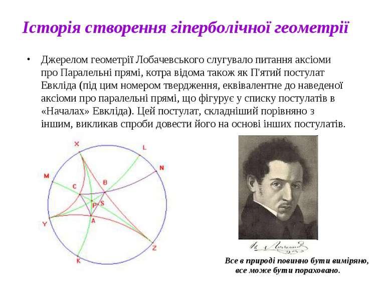 Історія створення гіперболічної геометрії Джерелом геометрії Лобачевського сл...
