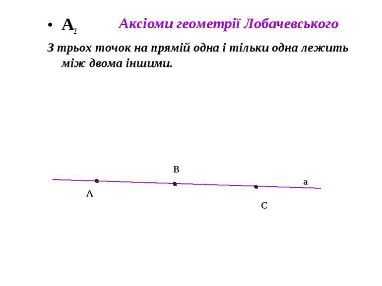А2 З трьох точок на прямій одна і тільки одна лежить між двома іншими. A В С ...