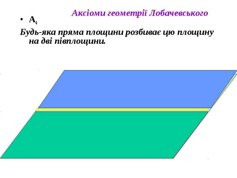 А4 Будь-яка пряма площини розбиває цю площину на дві півплощини. Аксіоми геом...