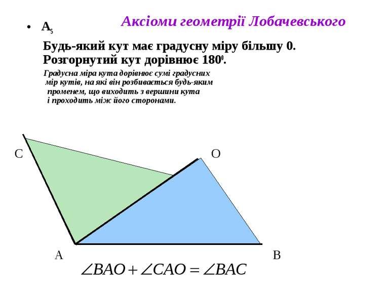 А5 Будь-який кут має градусну міру більшу 0. Розгорнутий кут дорівнює 1800. С...