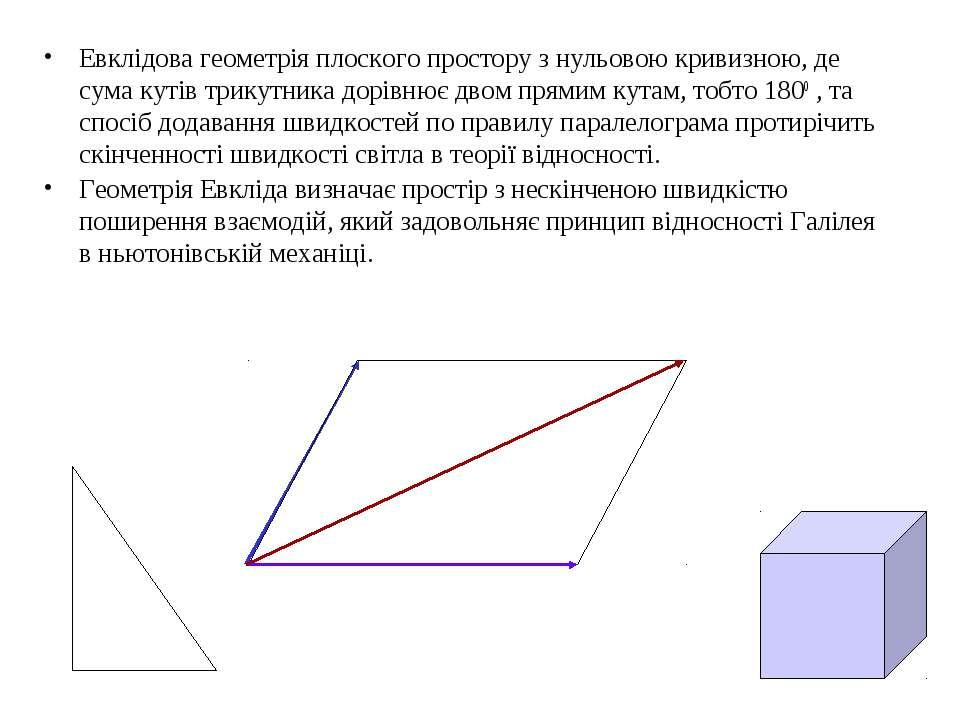 Евклідова геометрія плоского простору з нульовою кривизною, де сума кутів три...