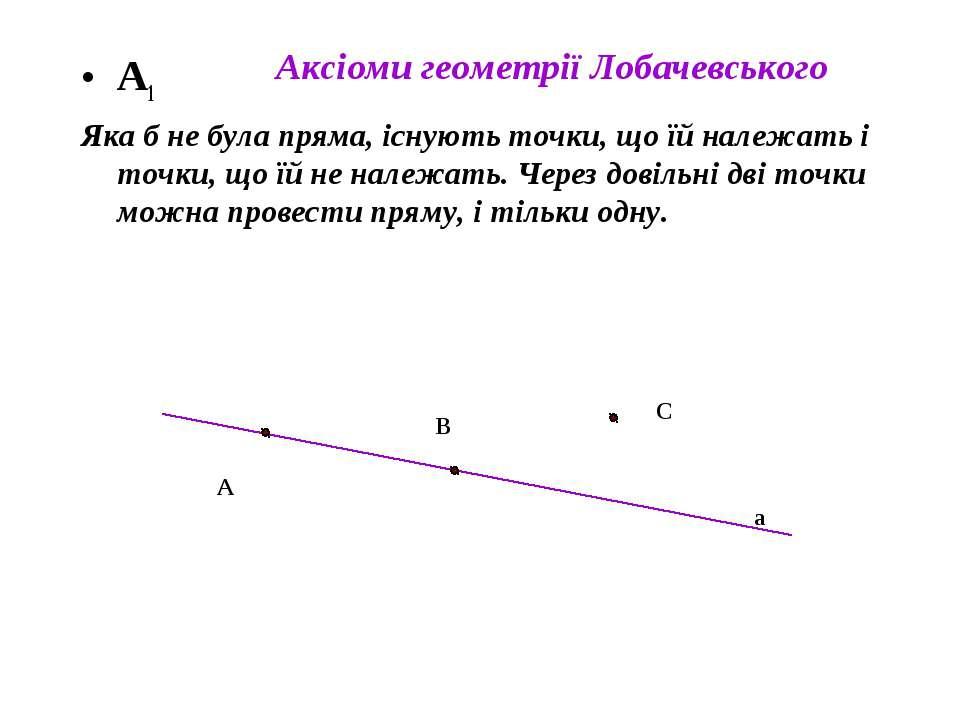 А1 Яка б не була пряма, існують точки, що їй належать і точки, що їй не належ...