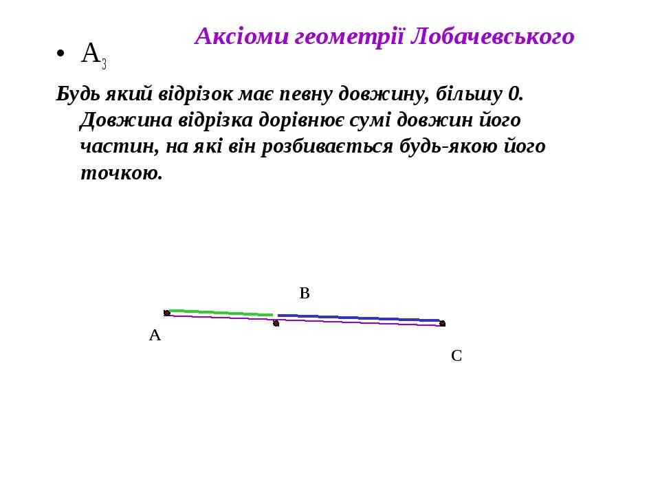 А3 Будь який відрізок має певну довжину, більшу 0. Довжина відрізка дорівнює ...