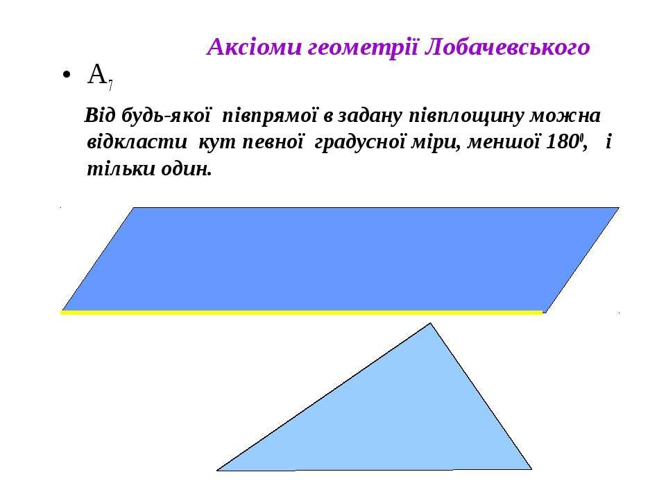 А7 Від будь-якої півпрямої в задану півплощину можна відкласти кут певної гра...
