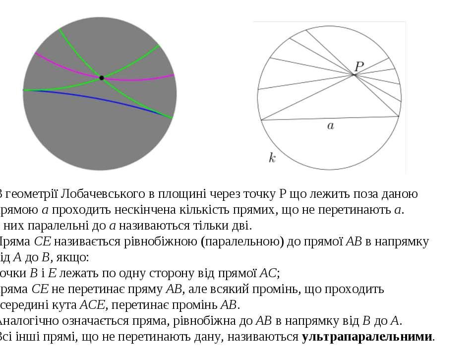 В геометрії Лобачевського в площині через точку Р що лежить поза даною прямою...