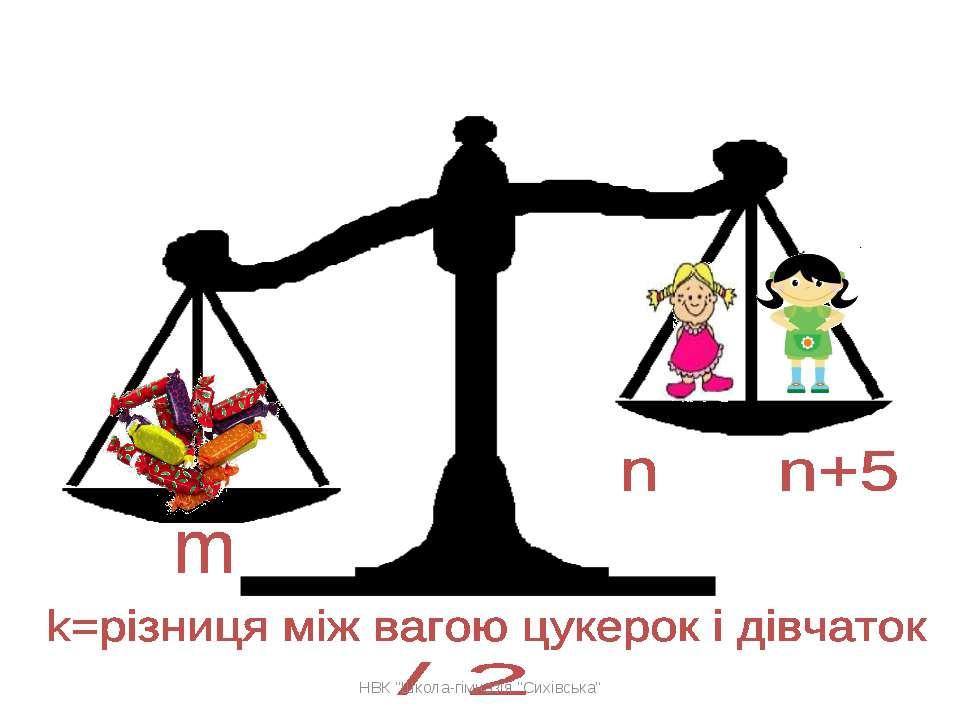"""НВК """"Школа-гімназія """"Сихівська"""" НВК """"Школа-гімназія """"Сихівська"""""""