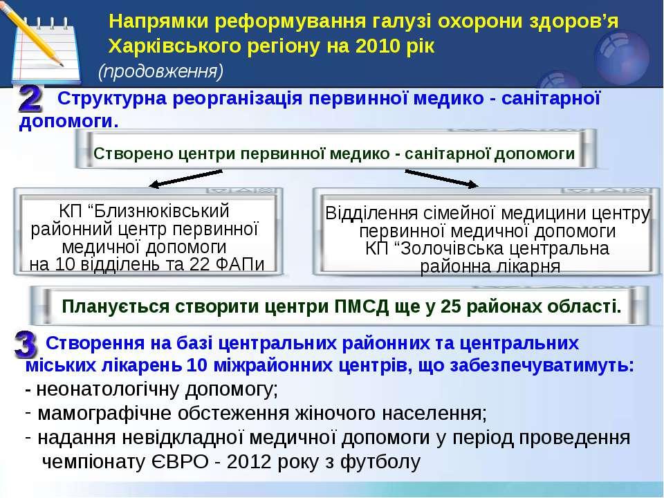 Напрямки реформування галузі охорони здоров'я Харківського регіону на 2010 рі...