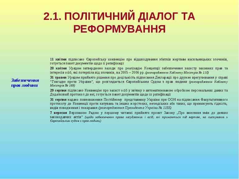 2.1. ПОЛІТИЧНИЙ ДІАЛОГ ТА РЕФОРМУВАННЯ Забезпечення прав людини 11 квітня під...