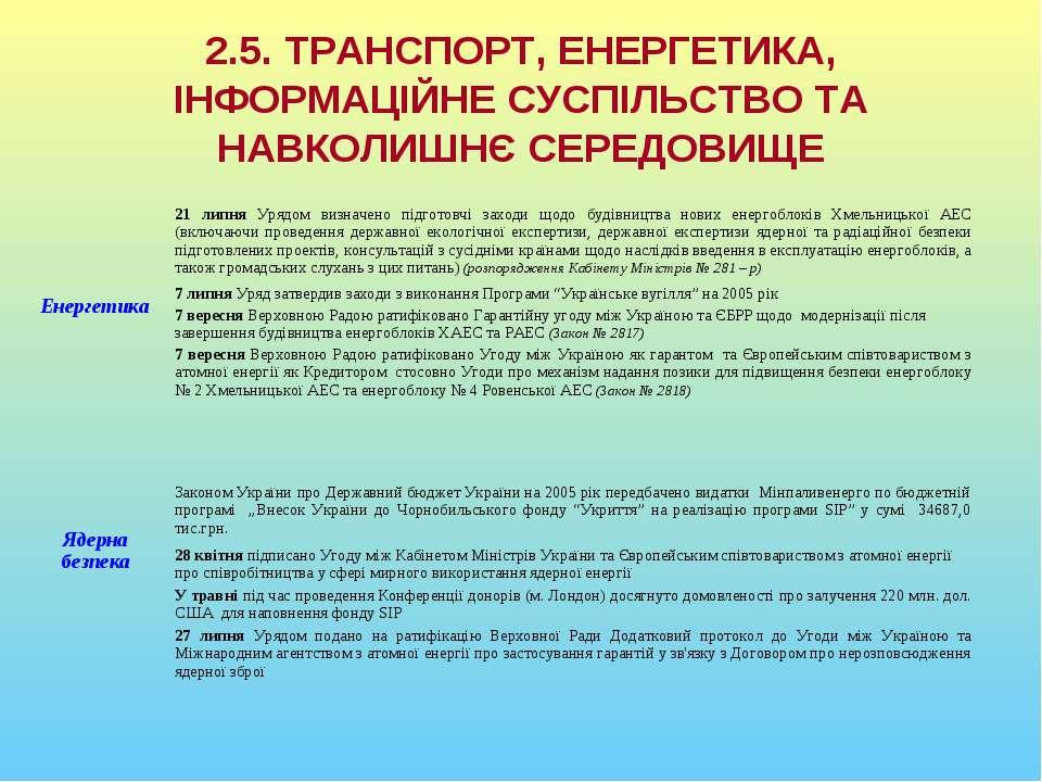 2.5. ТРАНСПОРТ, ЕНЕРГЕТИКА, ІНФОРМАЦІЙНЕ СУСПІЛЬСТВО ТА НАВКОЛИШНЄ СЕРЕДОВИЩЕ...