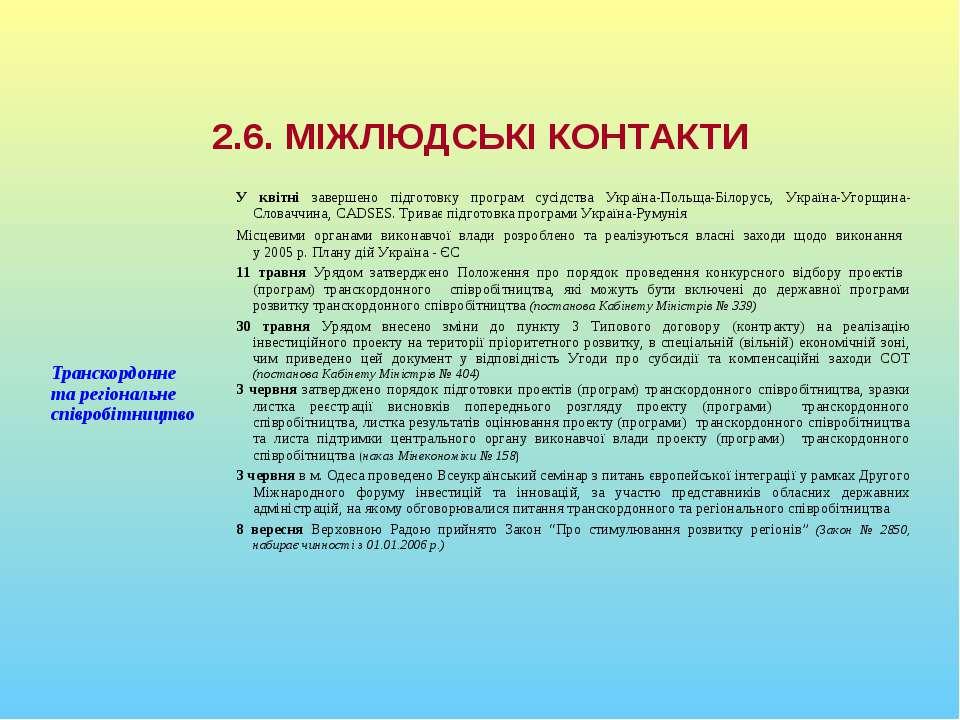 2.6. МІЖЛЮДСЬКІ КОНТАКТИ