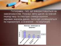 Гістограма - тип, що використовується за замовчуванням. Показує зміну даних з...