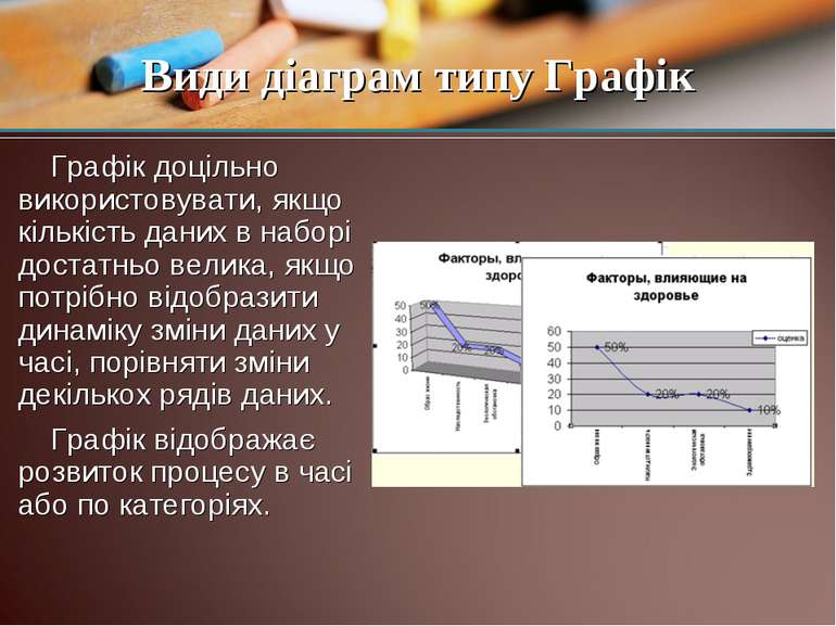 Графік доцільно використовувати, якщо кількість даних в наборі достатньо вели...