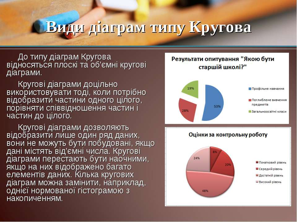 До типу діаграм Кругова відносяться плоскі та об'ємні кругові діаграми. Круго...