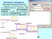 Абстрактні прецеденти Прецедент, що включається, часто не використовується ав...