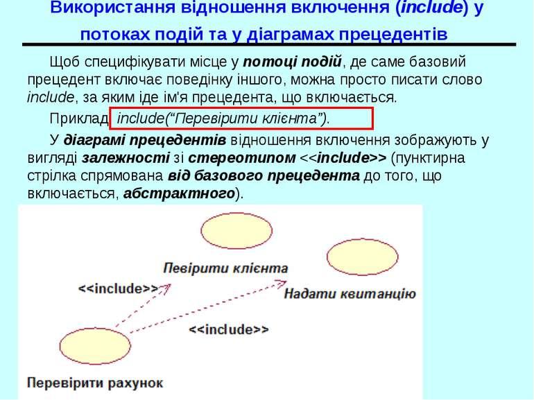 Використання відношення включення (include) у потоках подій та у діаграмах пр...