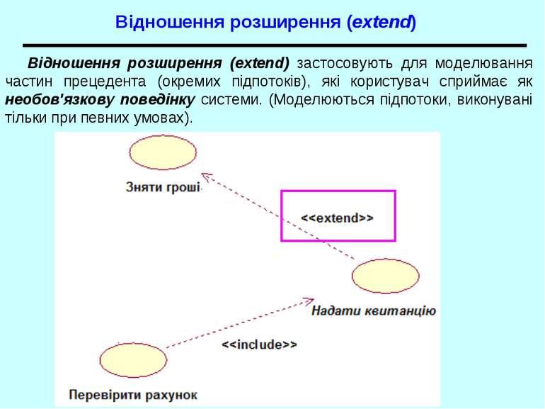 Відношення розширення (extend) Відношення розширення (extend) застосовують дл...