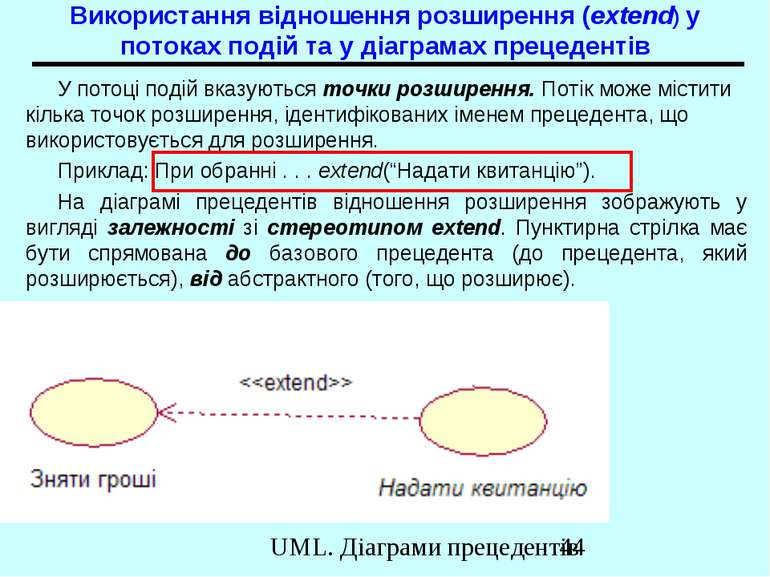 Використання відношення розширення (extend) у потоках подій та у діаграмах пр...