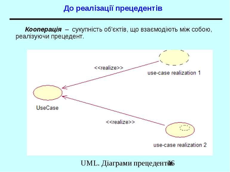 До реалізації прецедентів Кооперація – сукупність об'єктів, що взаємодіють мі...