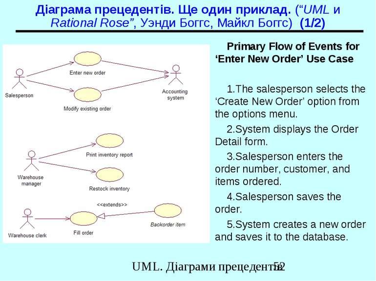 "Діаграма прецедентів. Ще один приклад. (""UML и Rational Rose"", Уэнди Боггс, М..."