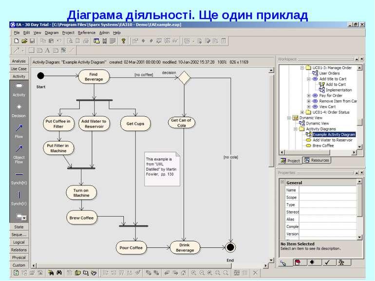 Діаграма діяльності. Ще один приклад UML. Діаграми прецедентів