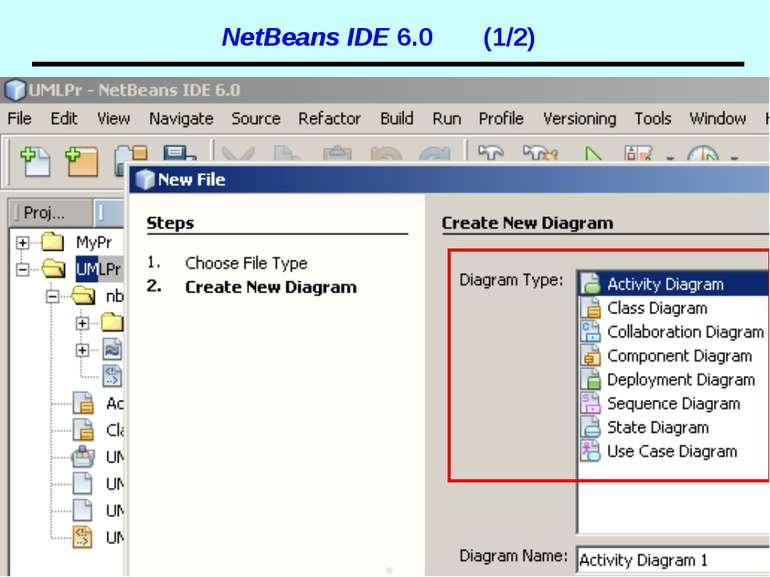 NetBeans IDE 6.0 (1/2) UML. Діаграми прецедентів