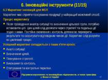 * 6. Інноваційні інструменти (11/15) 6.3 Маркетинг інновацій для МСП Маркетин...