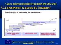 * 7.1.1 Визначення та досвід ЄС (продовж.) 7. Ідеї та практика комерційного р...