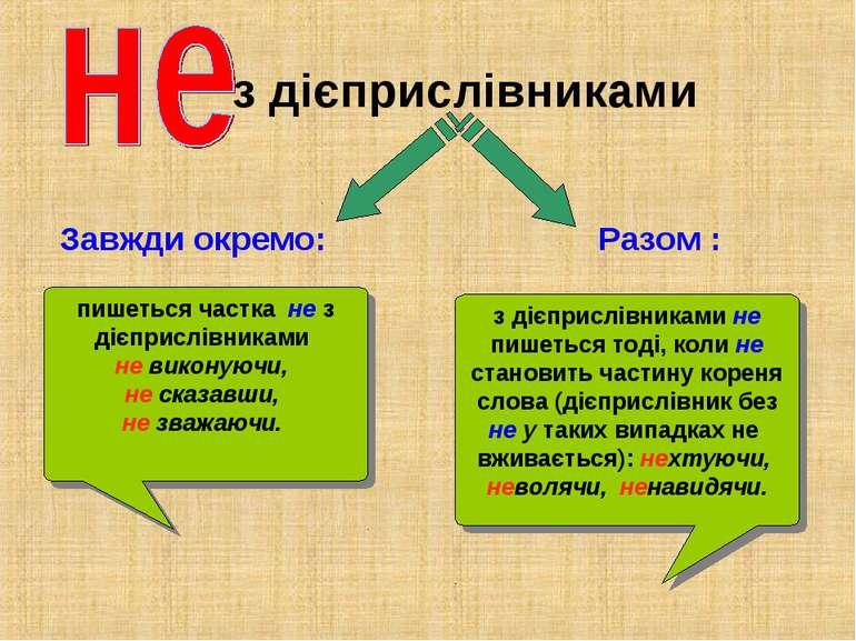 з дієприслівниками пишеться частка не з дієприслівниками не виконуючи, не ска...