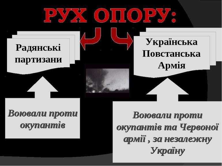 Радянські партизани Українська Повстанська Армія Воювали проти окупантів Воюв...