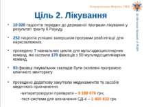 Ціль 2. Лікування 10 020 пацієнтів передані до державної програми лікування у...