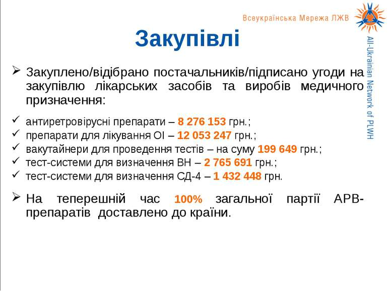 Закупівлі Закуплено/відібрано постачальників/підписано угоди на закупівлю лік...