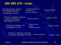 * Ukrainian Academic & Research Network * NIG 983 279 - план Stage 1: 2008 St...