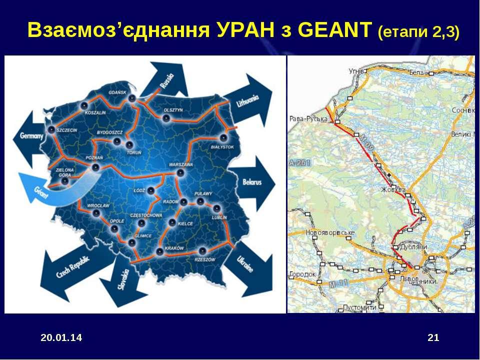 * * Взаємоз'єднання УРАН з GEANT (етапи 2,3) Ukrainian Research & Academic Ne...