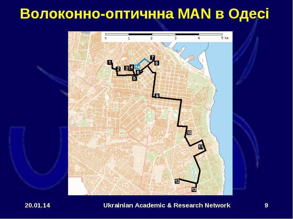 * Ukrainian Academic & Research Network * Волоконно-оптичнна MAN в Одесі Ukra...