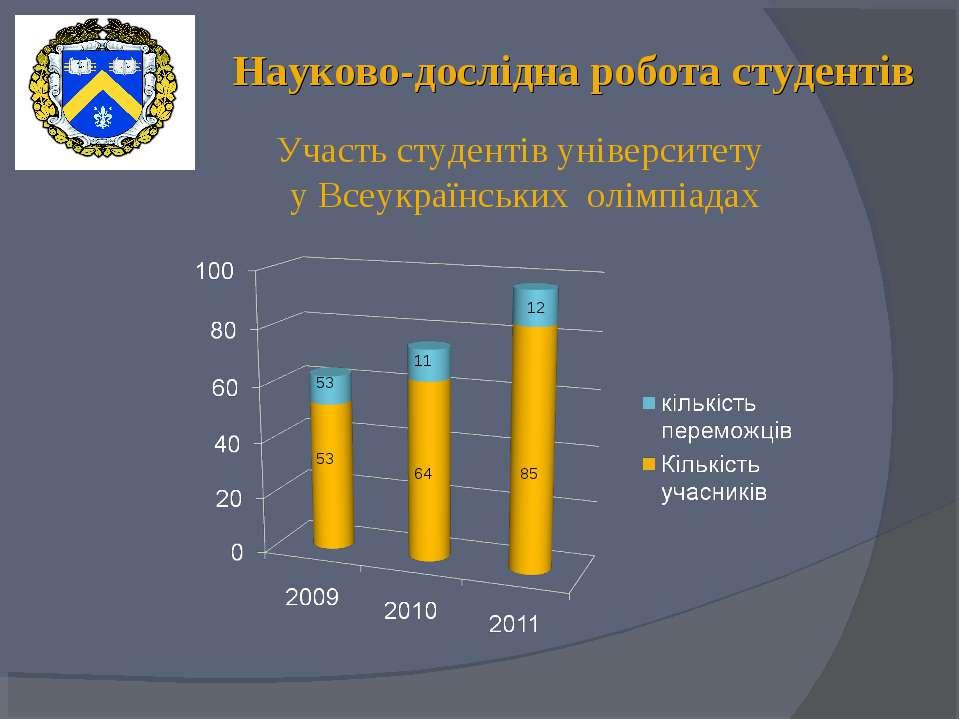 Науково-дослідна робота студентів Участь студентів університету у Всеукраїнсь...