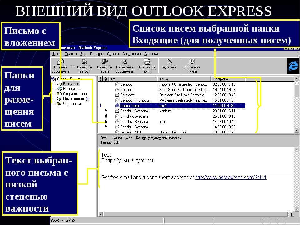 ВНЕШНИЙ ВИД OUTLOOK EXPRESS
