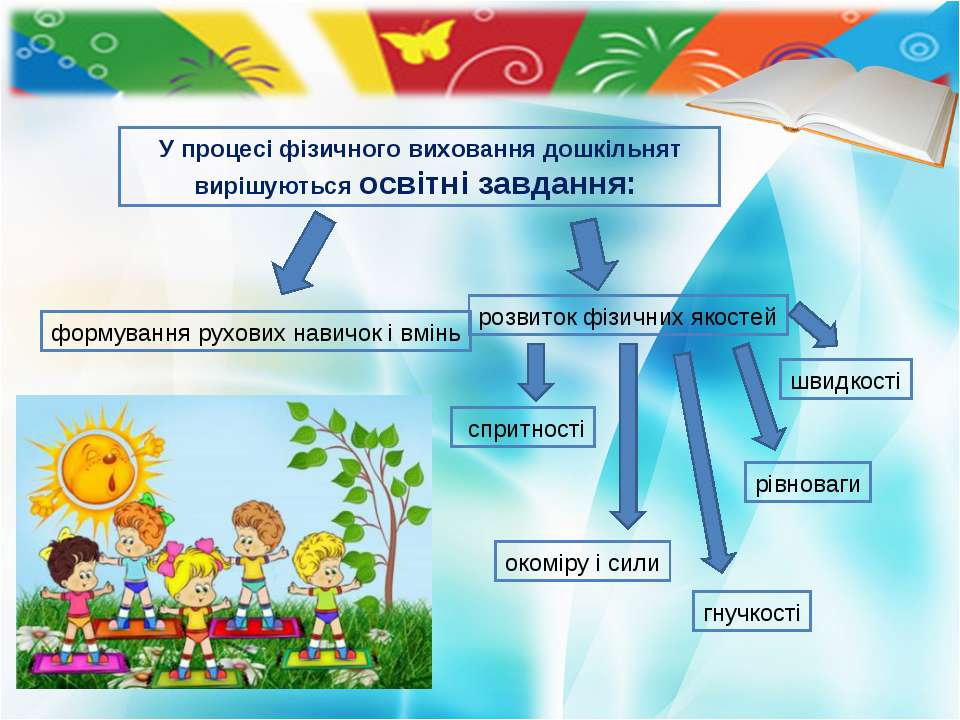У процесі фізичного виховання дошкільнят вирішуються освітні завдання: розвит...