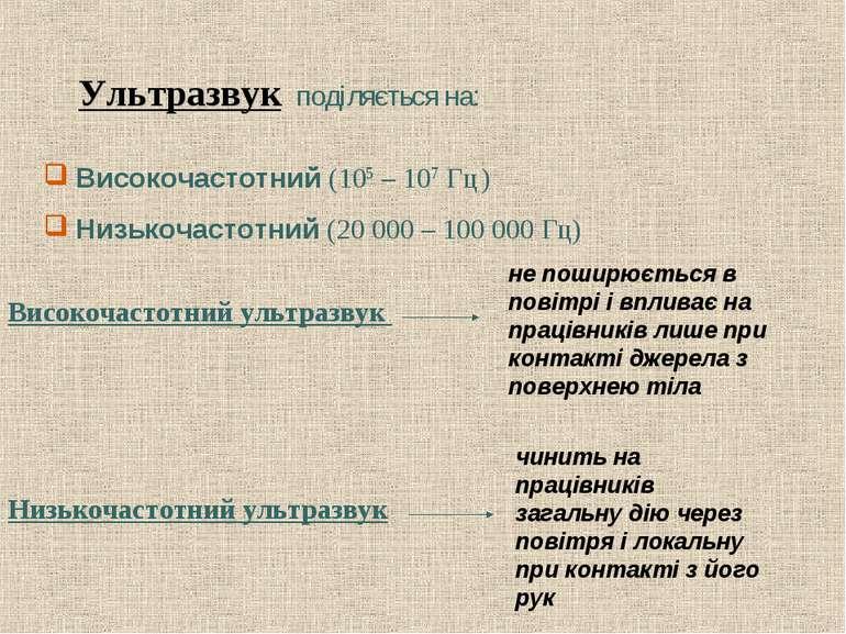 Ультразвук поділяється на: Високочастотний (105 – 107 Гц ) Низькочастотний (2...