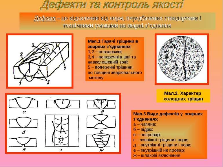 Мал.1 Гарячі тріщини в зварних з'єднаннях: 1,2 – повздовжні, 3,4 – поперечні ...