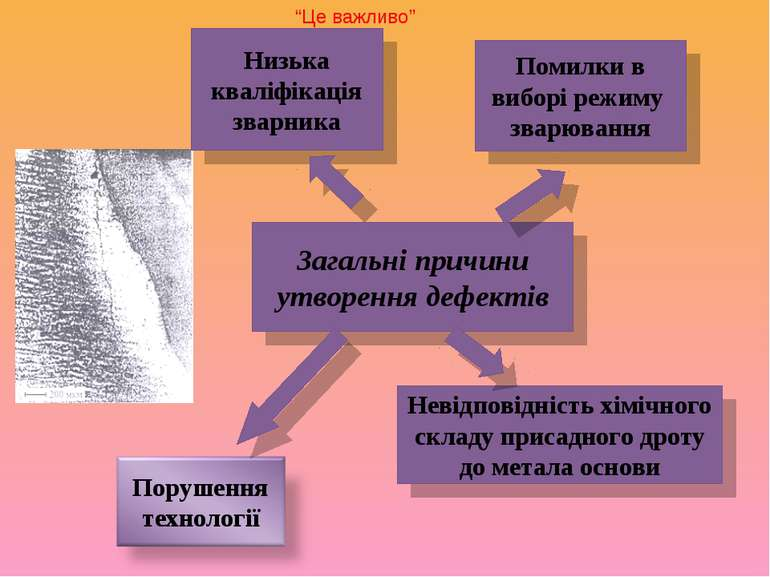 Загальні причини утворення дефектів Низька кваліфікація зварника Невідповідні...